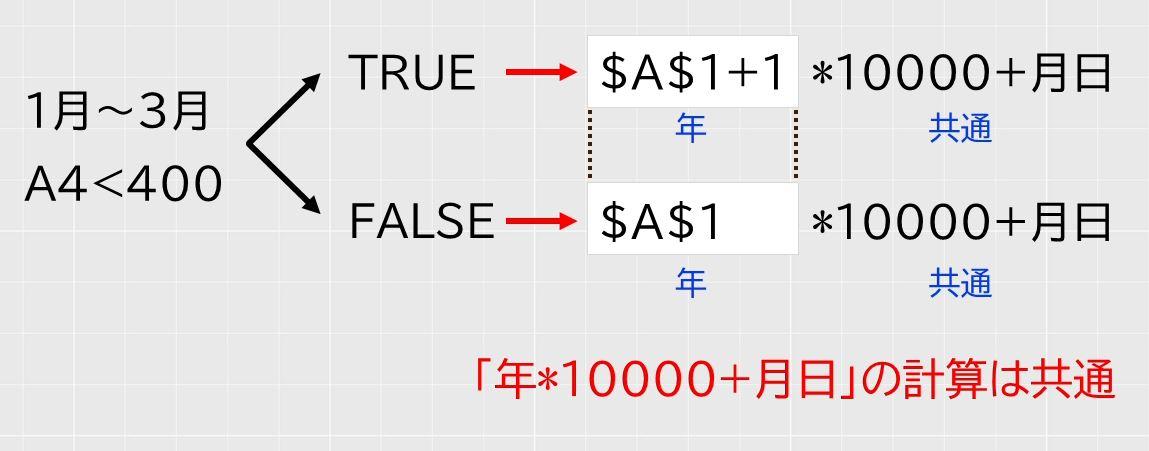 f:id:waenavi:20200922141416j:plain