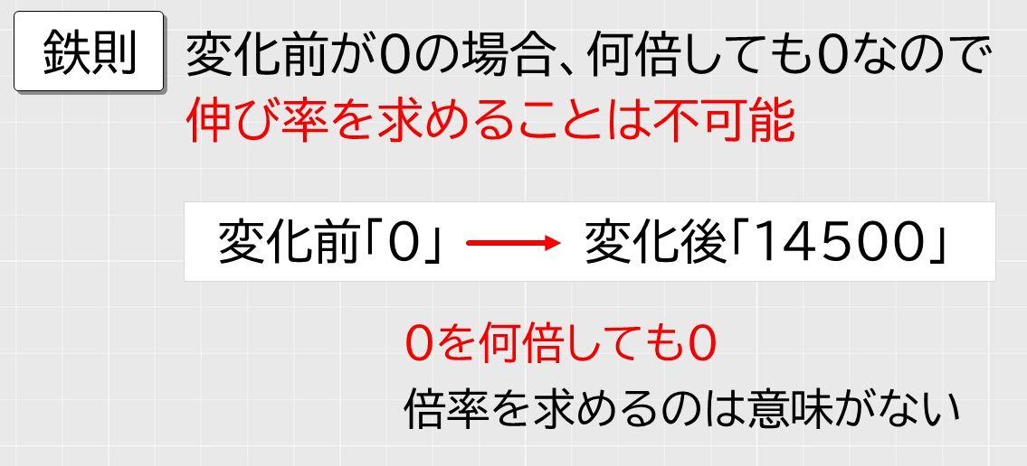 f:id:waenavi:20200922143258j:plain