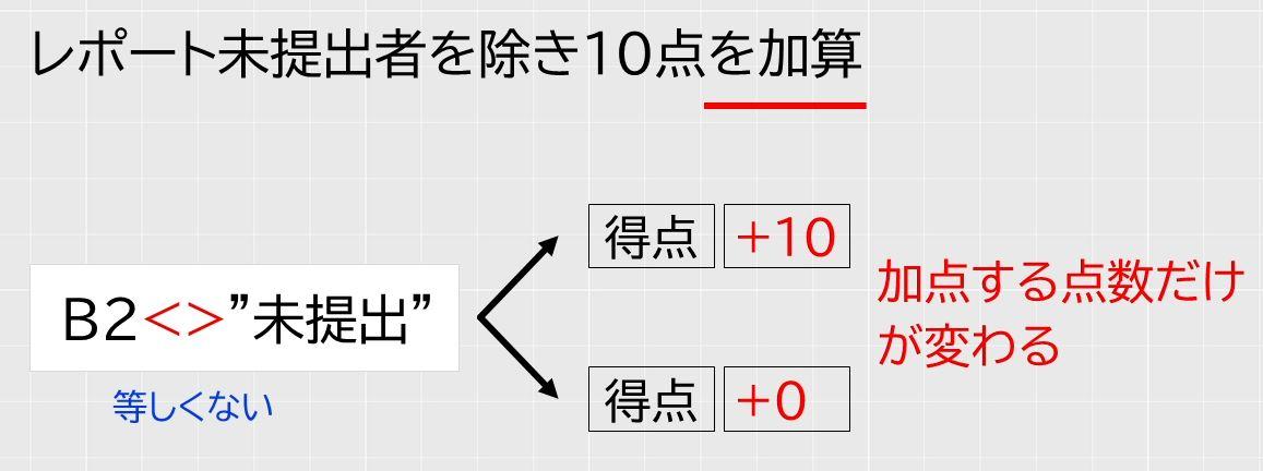 f:id:waenavi:20200926020638j:plain