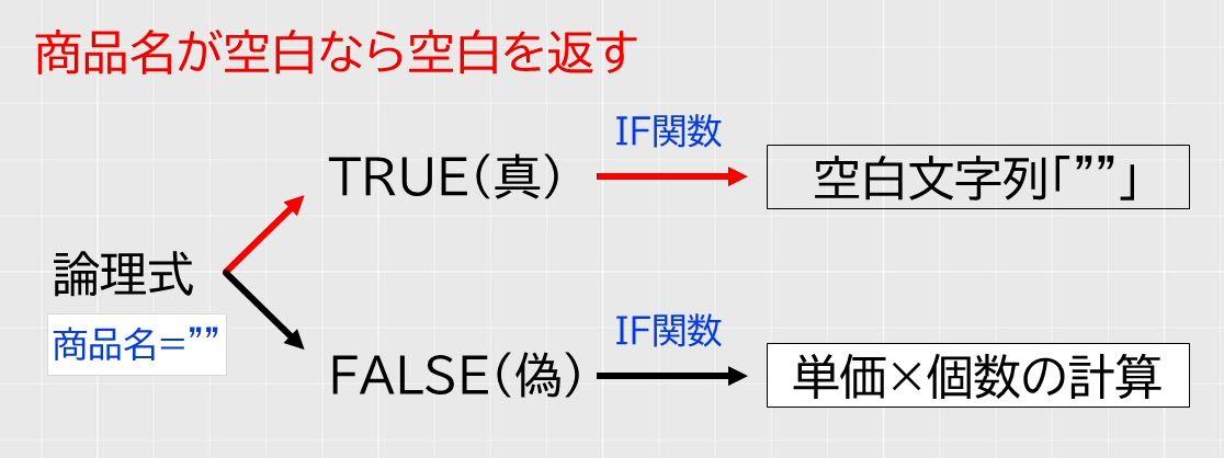 f:id:waenavi:20201001231806j:plain