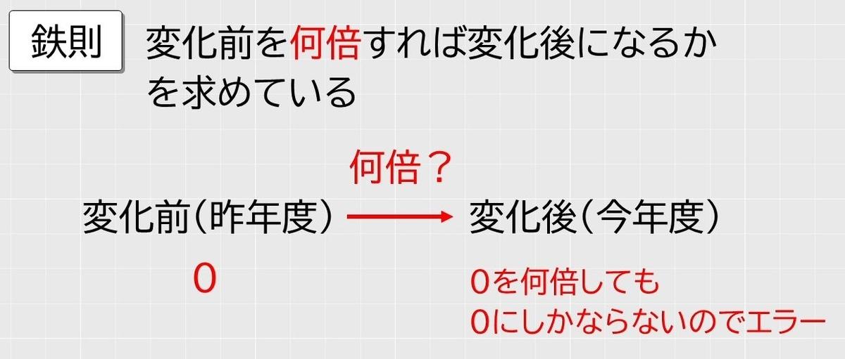 f:id:waenavi:20201004101820j:plain