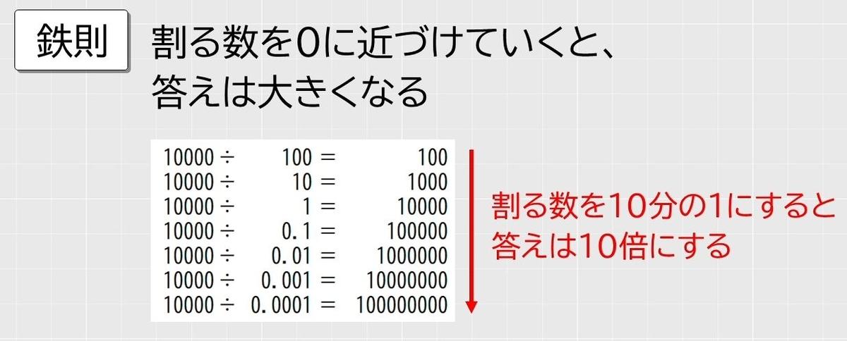 f:id:waenavi:20201004101827j:plain