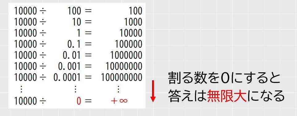 f:id:waenavi:20201004101831j:plain