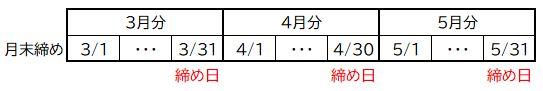 f:id:waenavi:20201006022115j:plain