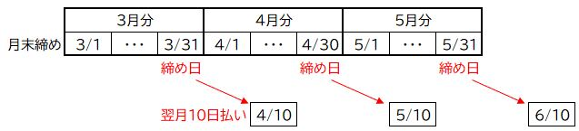 f:id:waenavi:20201006022817j:plain