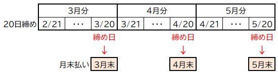 f:id:waenavi:20201006025129j:plain