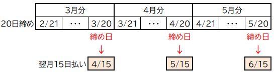 f:id:waenavi:20201006025840j:plain