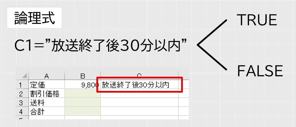f:id:waenavi:20201007130449j:plain