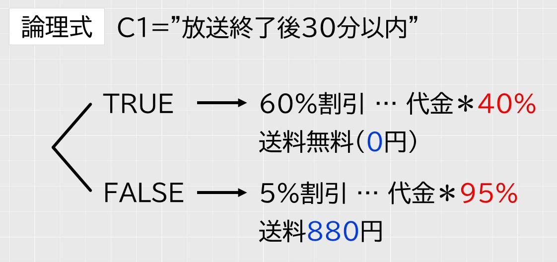 f:id:waenavi:20201007130452j:plain