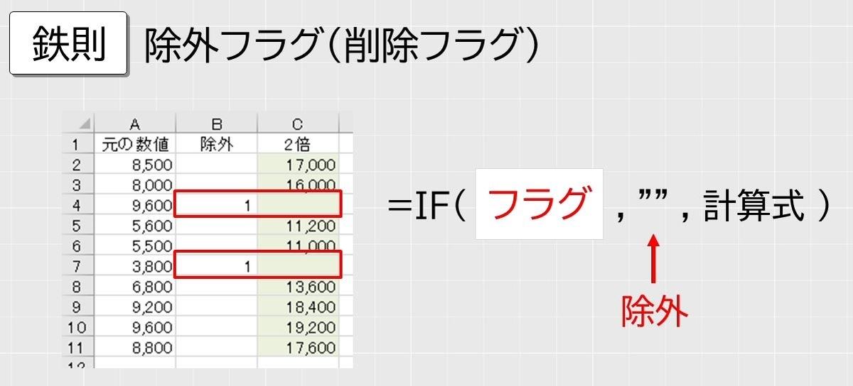 f:id:waenavi:20201007135834j:plain