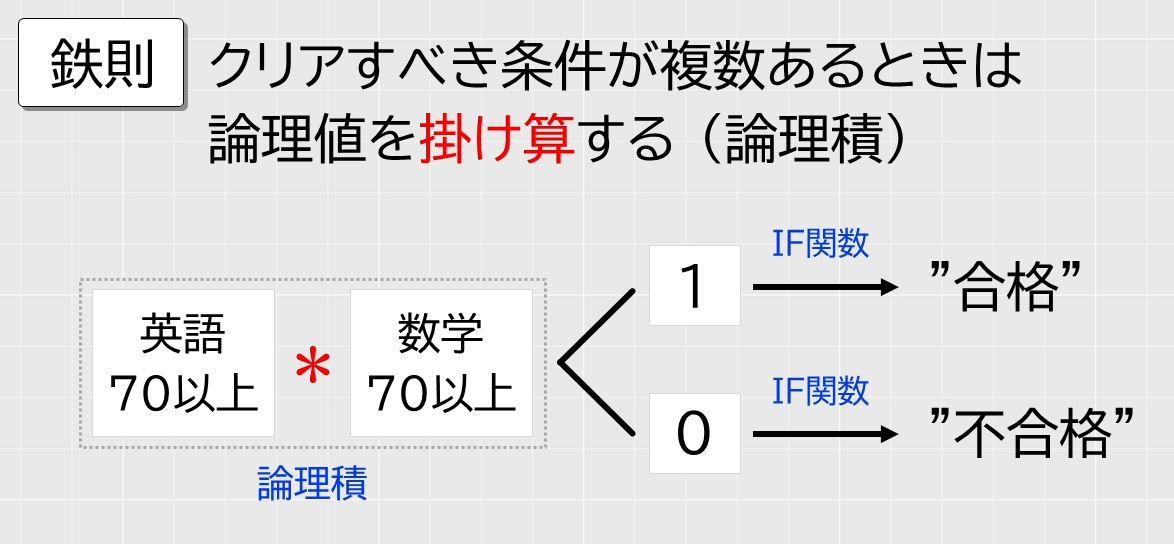 f:id:waenavi:20201007142007j:plain