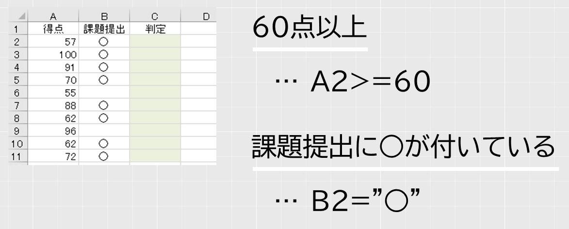 f:id:waenavi:20201008215415j:plain