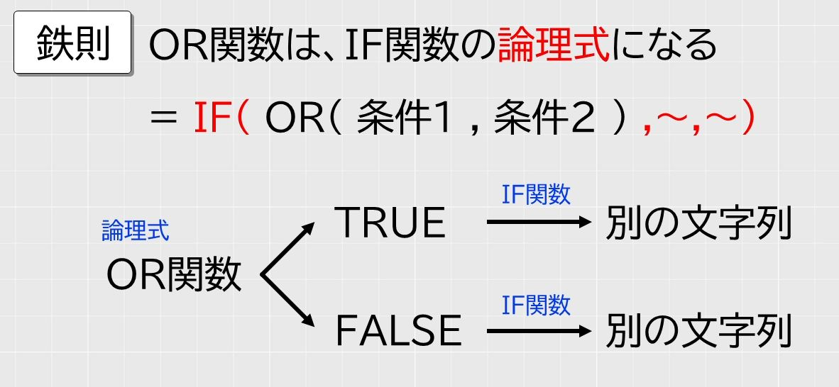f:id:waenavi:20201009112020j:plain