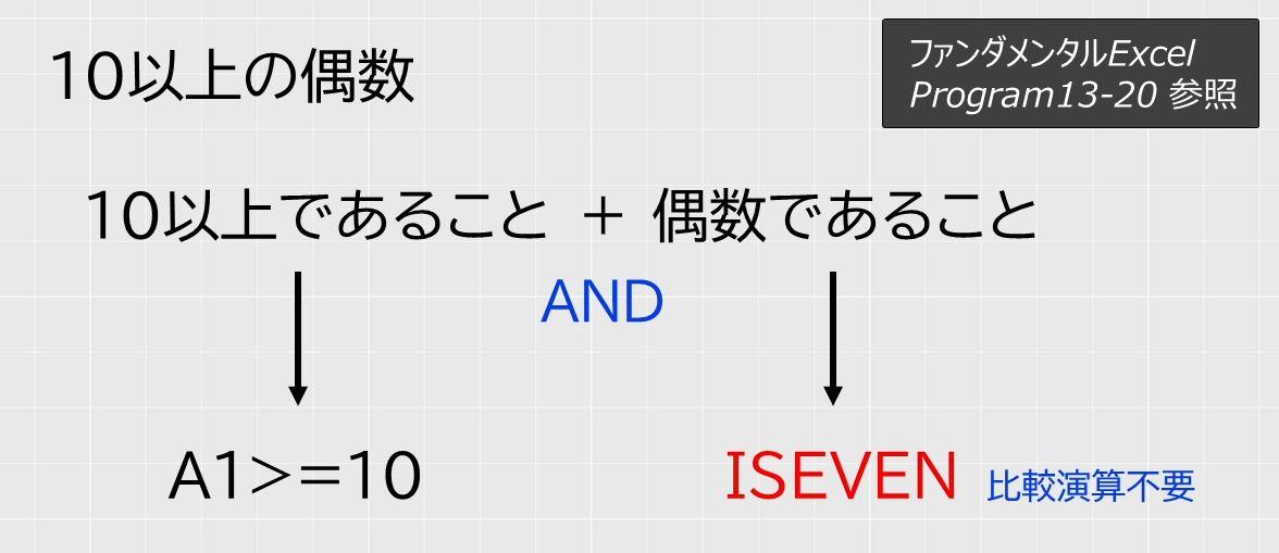f:id:waenavi:20201009122756j:plain