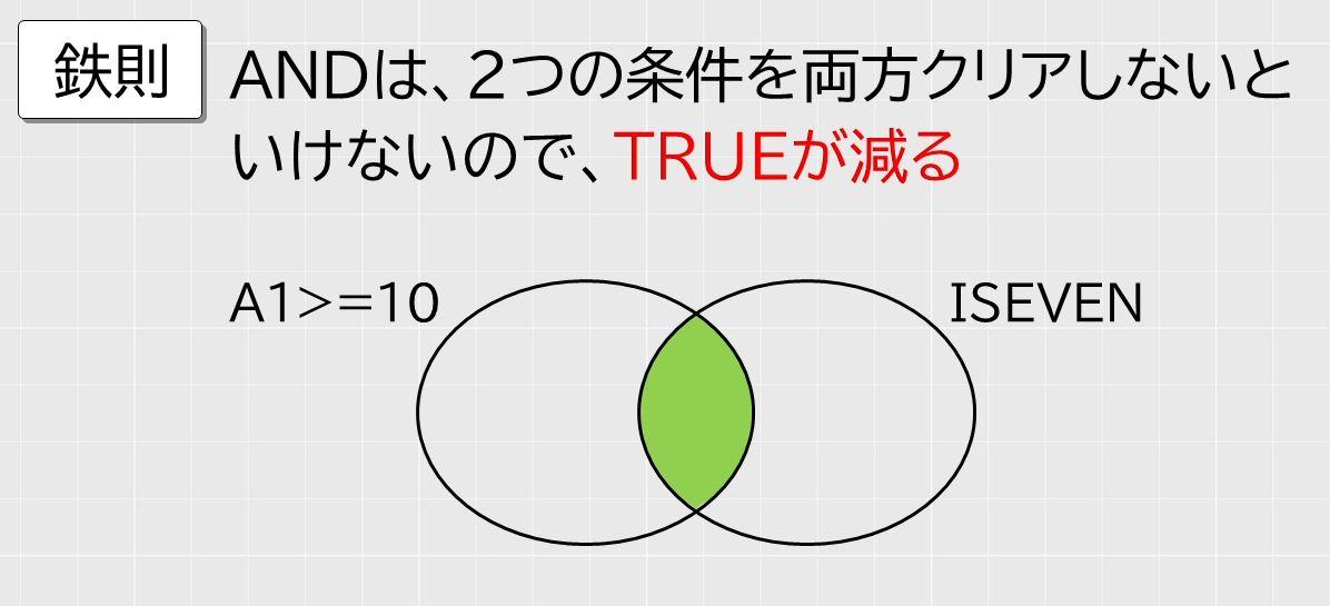 f:id:waenavi:20201009122957j:plain