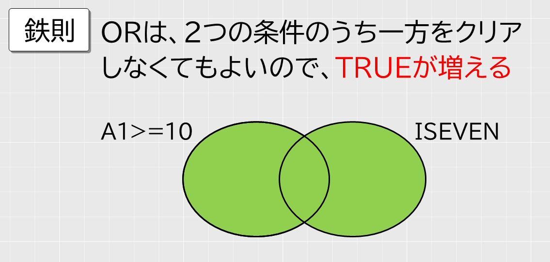 f:id:waenavi:20201009123000j:plain