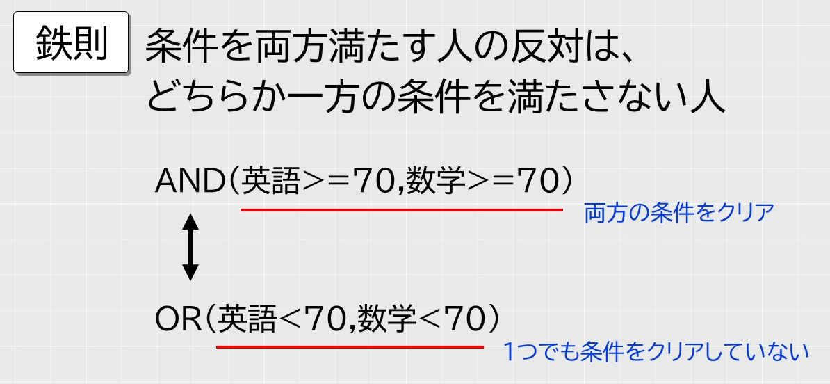 f:id:waenavi:20201009130222j:plain