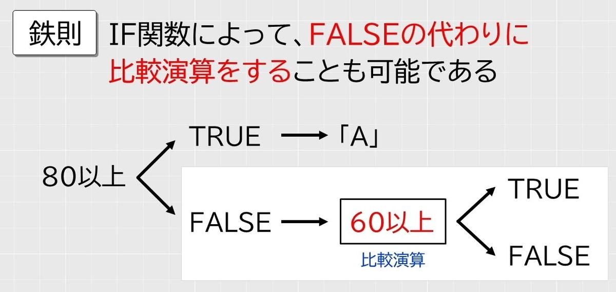 f:id:waenavi:20201012160150j:plain