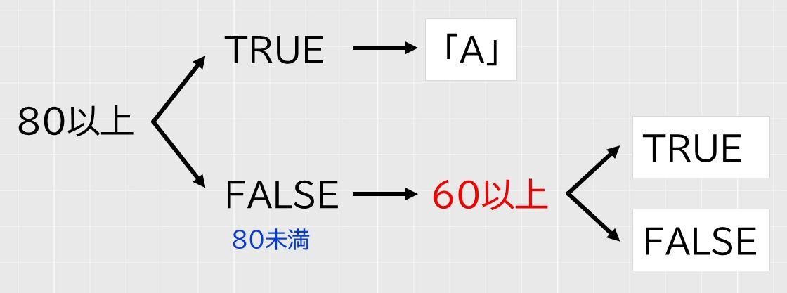 f:id:waenavi:20201012160201j:plain