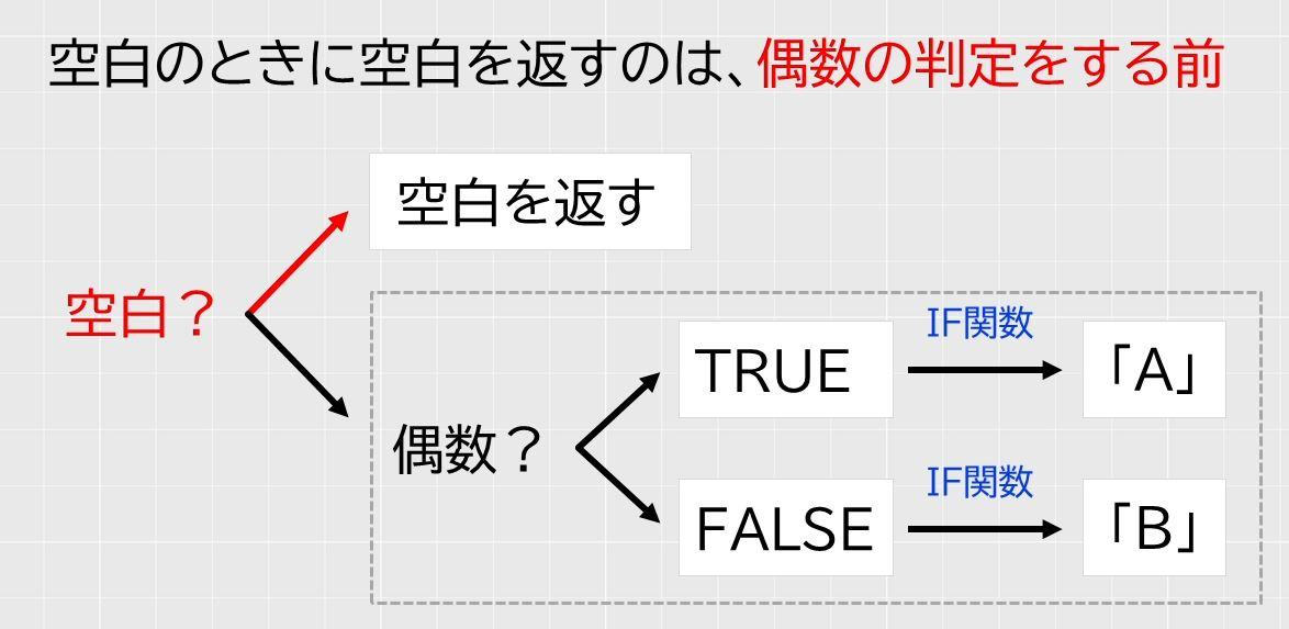 f:id:waenavi:20201012161515j:plain