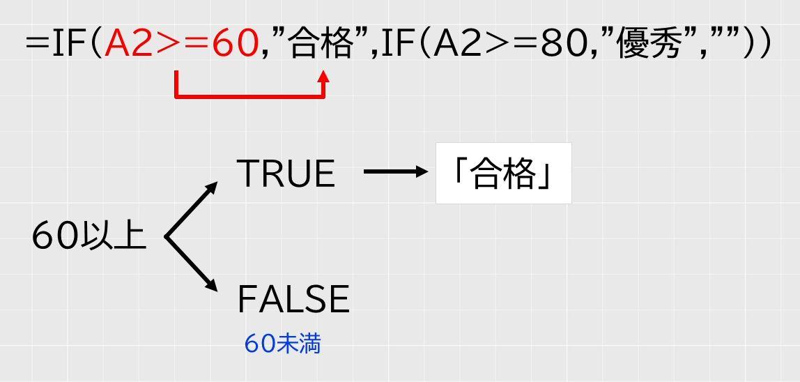 f:id:waenavi:20201012173842j:plain