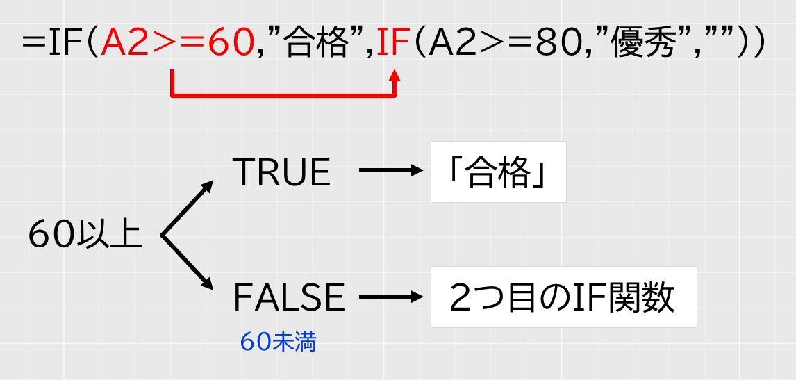 f:id:waenavi:20201012173845j:plain