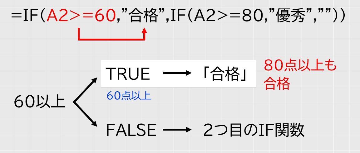 f:id:waenavi:20201012173849j:plain
