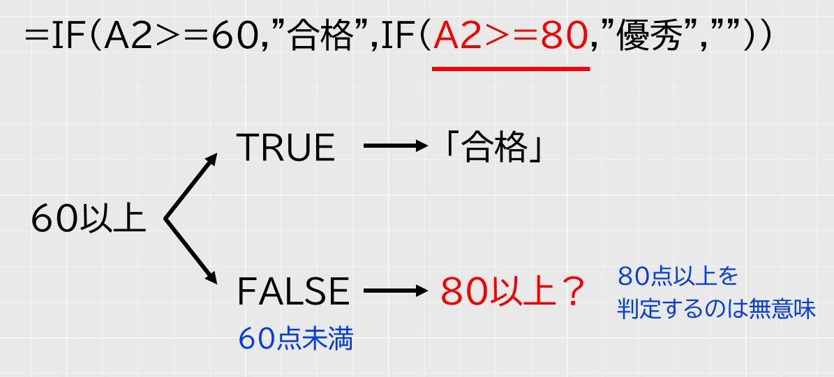 f:id:waenavi:20201012173855j:plain