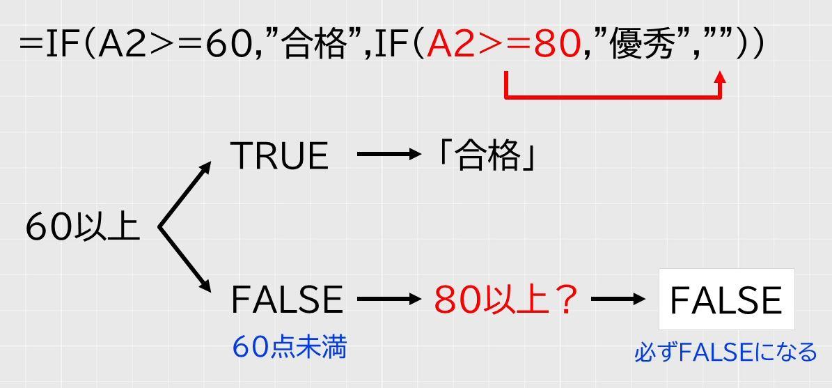 f:id:waenavi:20201012173858j:plain