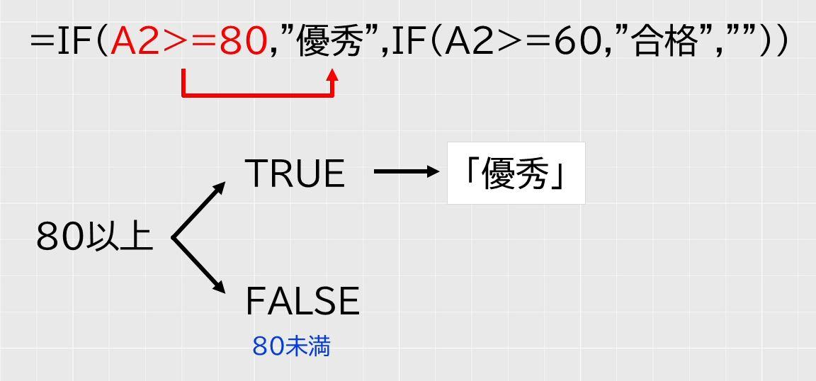 f:id:waenavi:20201012173911j:plain