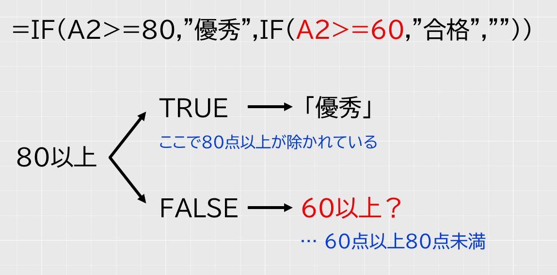 f:id:waenavi:20201012173918j:plain
