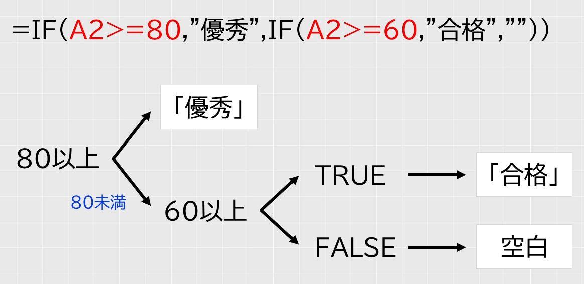 f:id:waenavi:20201012173922j:plain