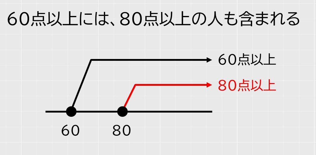f:id:waenavi:20201012173925j:plain