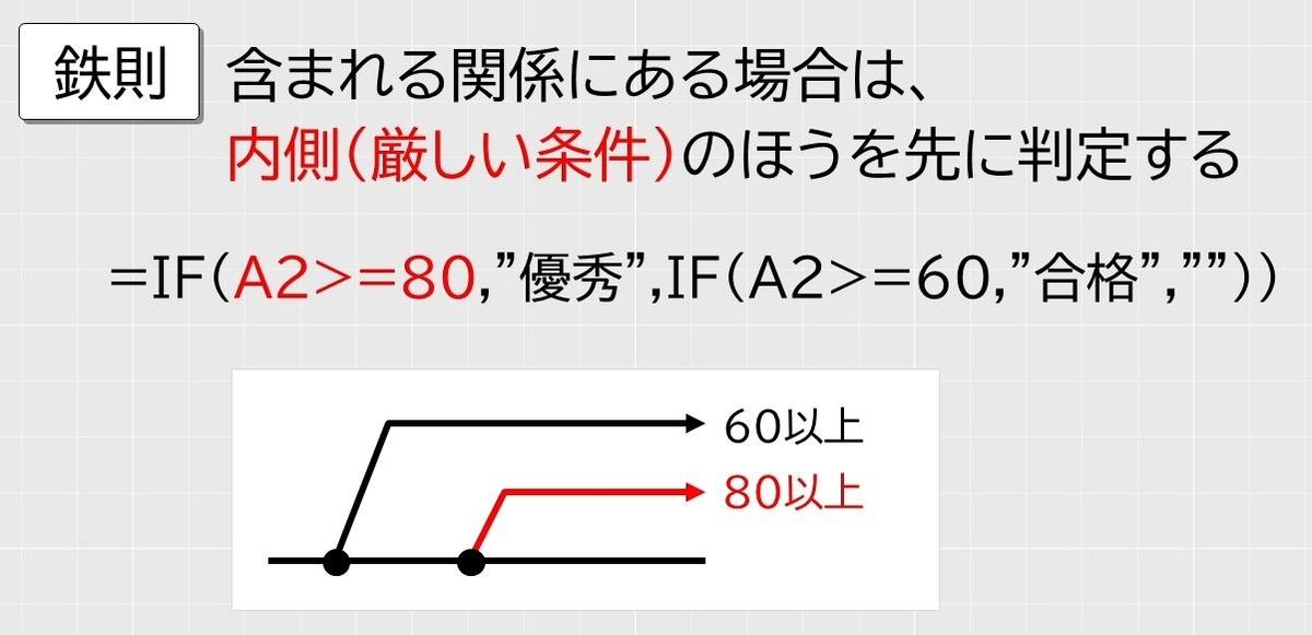 f:id:waenavi:20201012173929j:plain