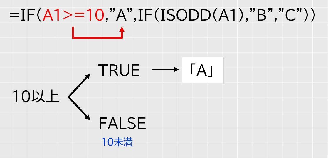 f:id:waenavi:20201012195419j:plain