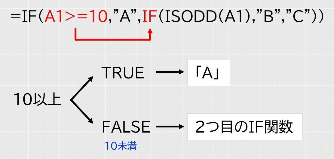 f:id:waenavi:20201012195422j:plain
