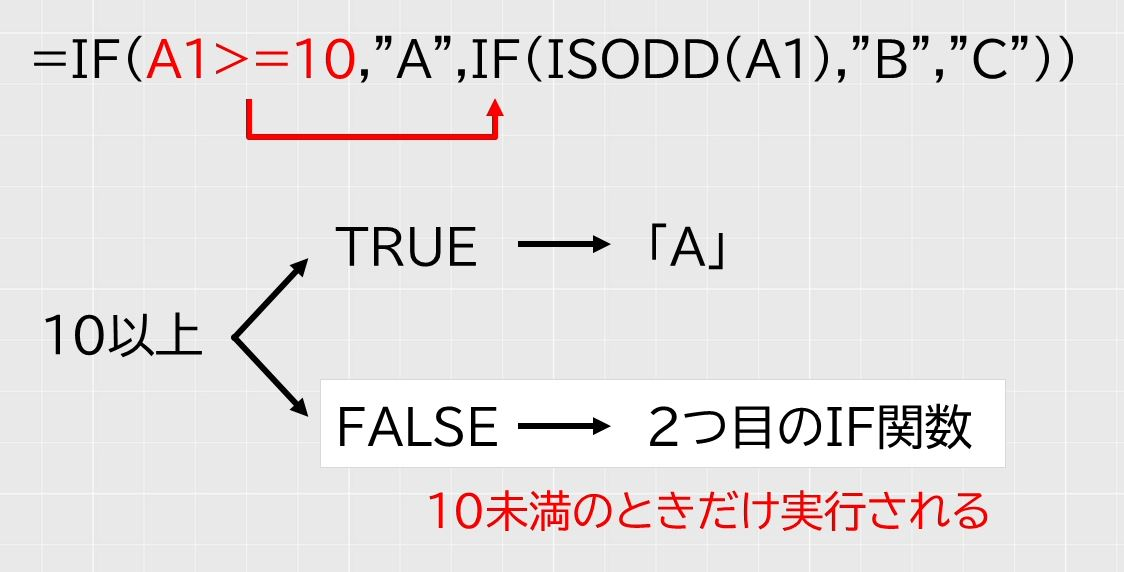 f:id:waenavi:20201012195429j:plain