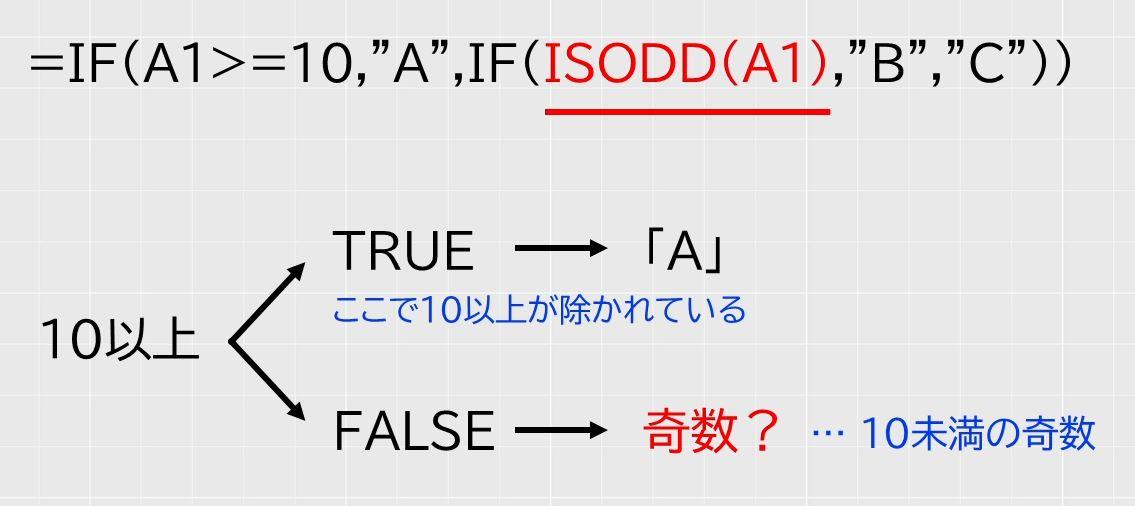 f:id:waenavi:20201012195434j:plain