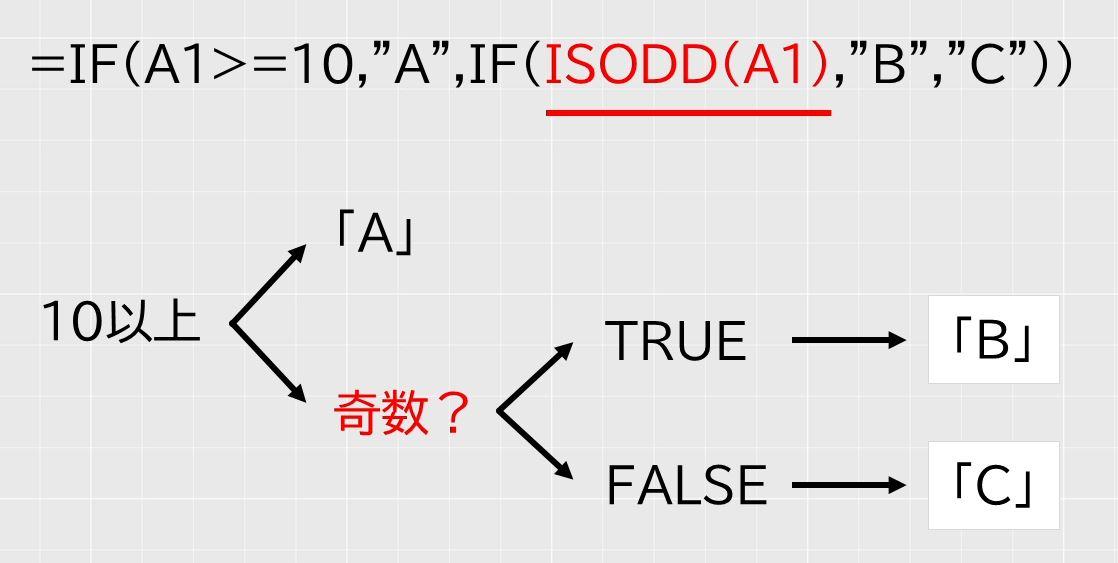 f:id:waenavi:20201012195437j:plain