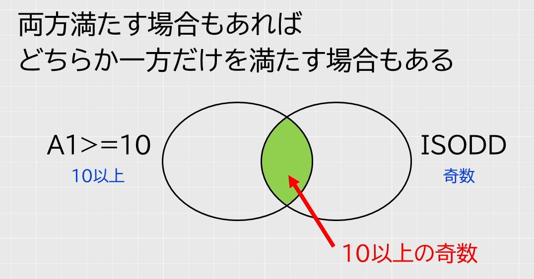 f:id:waenavi:20201012195440j:plain