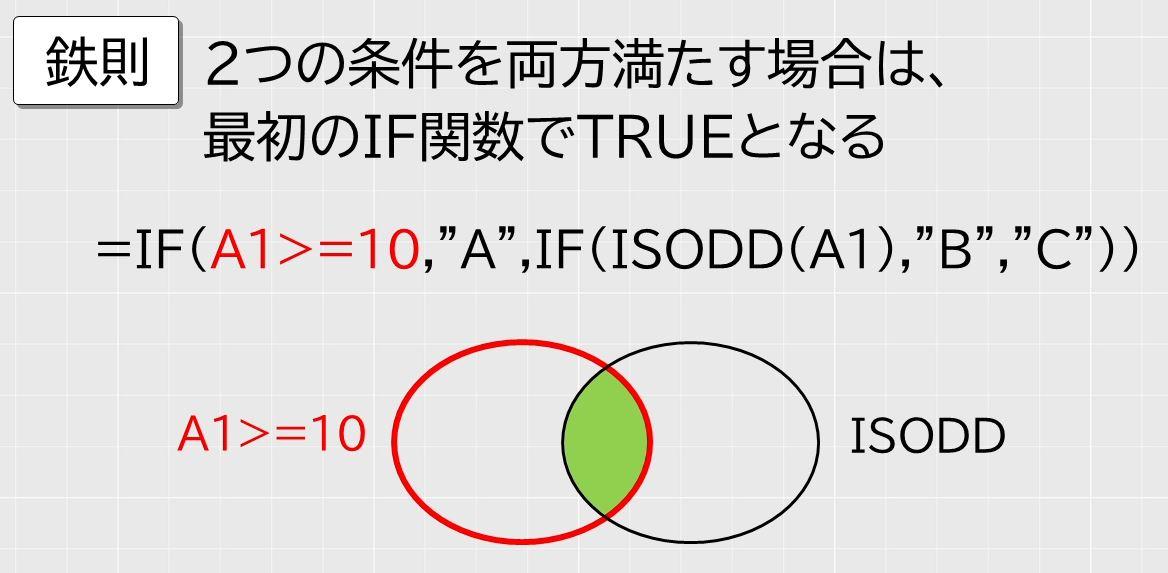 f:id:waenavi:20201012195444j:plain