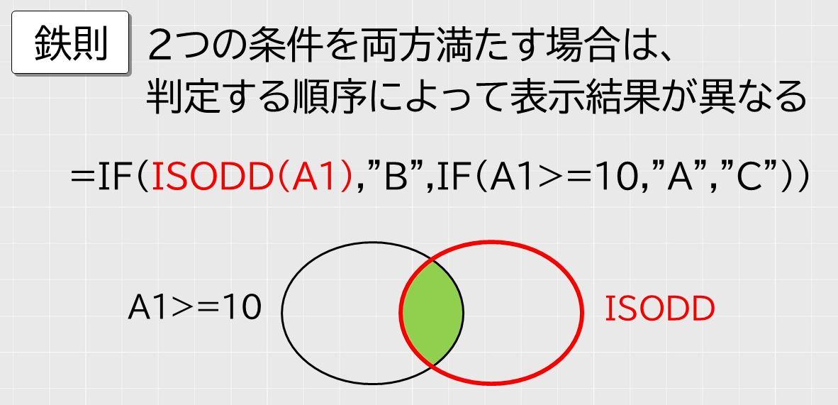 f:id:waenavi:20201012195500j:plain