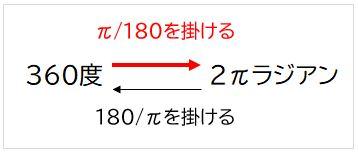 f:id:waenavi:20201014053752j:plain