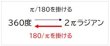 f:id:waenavi:20201014054122j:plain