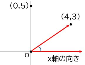 f:id:waenavi:20201014115444j:plain