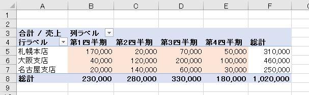f:id:waenavi:20201015215313j:plain