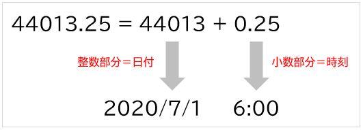 f:id:waenavi:20201016134755j:plain