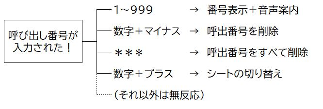 f:id:waenavi:20201021111240j:plain