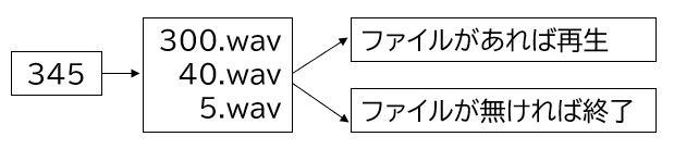 f:id:waenavi:20201021112259j:plain