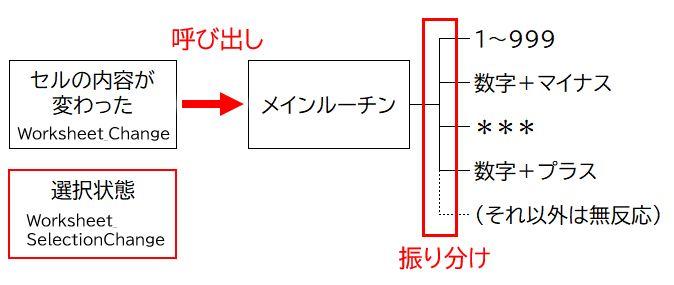 f:id:waenavi:20201021113208j:plain